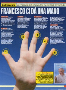 Pope Franciss Five Finger Prayer Guide in Italiano